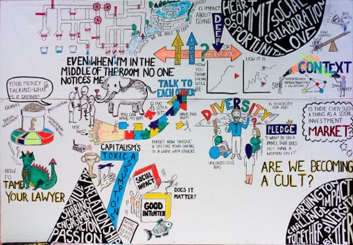 "A colourful mural summarising what happened at ""the gathering"""